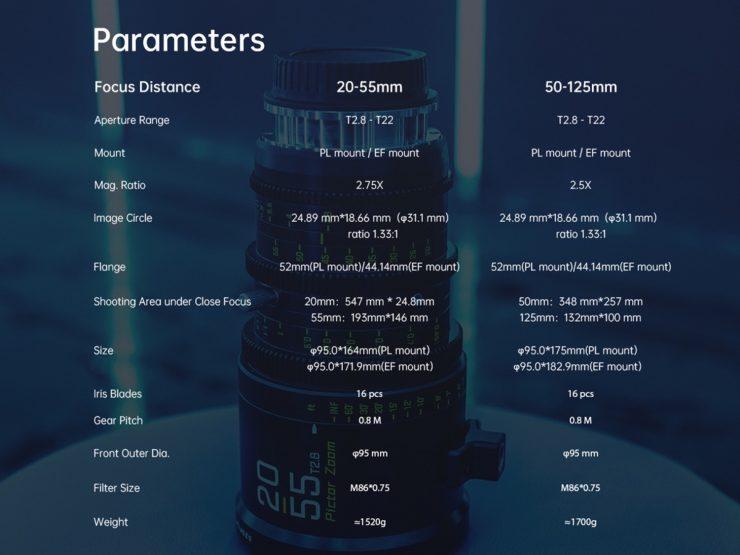 DZOFILM specifications