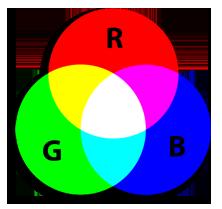 RBGwiki