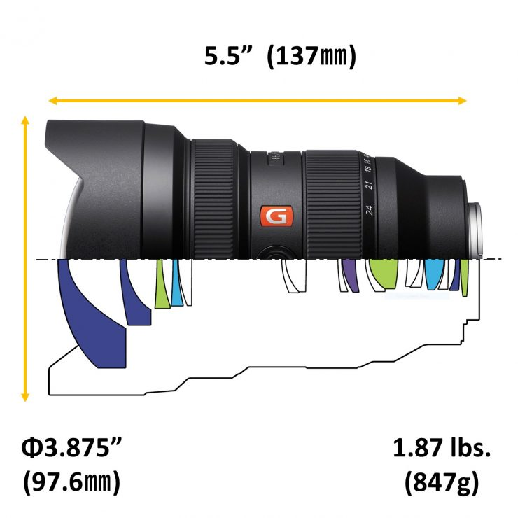 SEL1224GM Lens Design WD