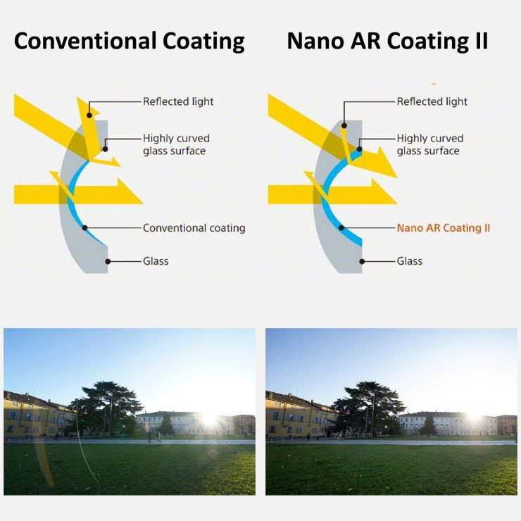 SEL1224GM Nano AR Coating II