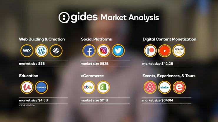 gides market