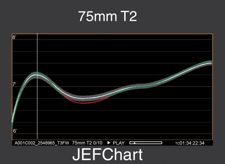 jefchart 75 t2 2
