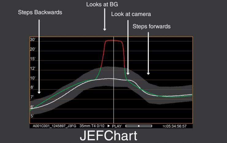 jefchart walk cam interpret 1