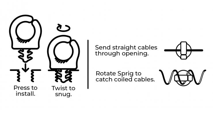 sprig diagram