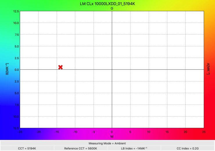 LM CLx 10000LXDD 01 5194K WhiteBalance