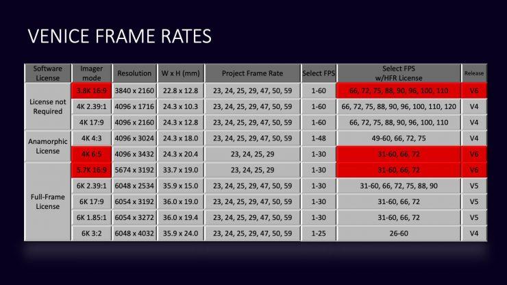 Frame Rates f1cb27a519bdb5b6ed34049a5b86e317