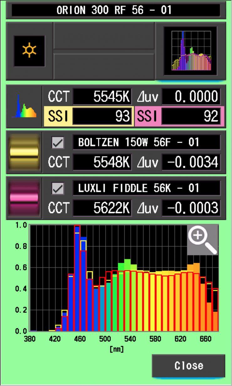 SSI comp 5600K