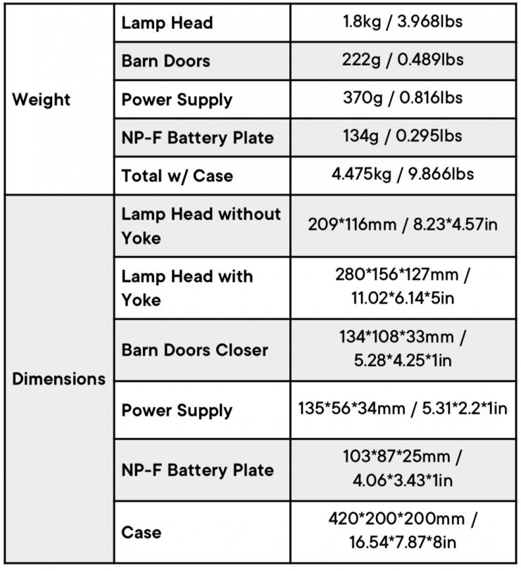 LS 60d Specifications