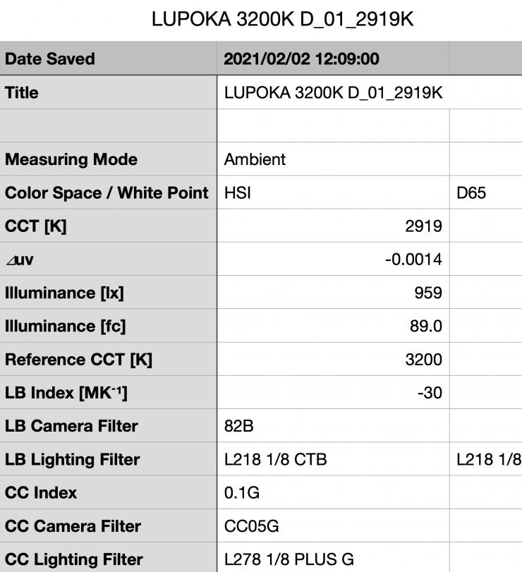 Screenshot 2021 02 02 at 3 11 16 PM