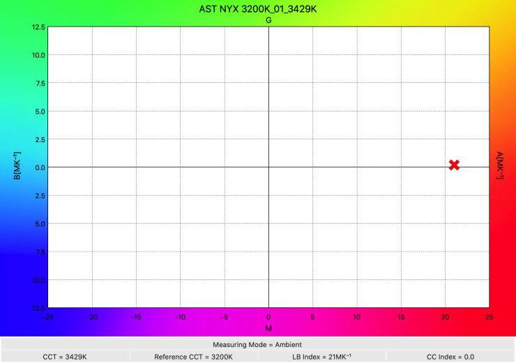 AST NYX 3200K 01 3429K WhiteBalance