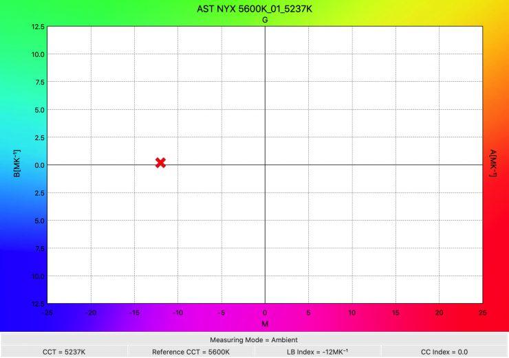 AST NYX 5600K 01 5237K WhiteBalance