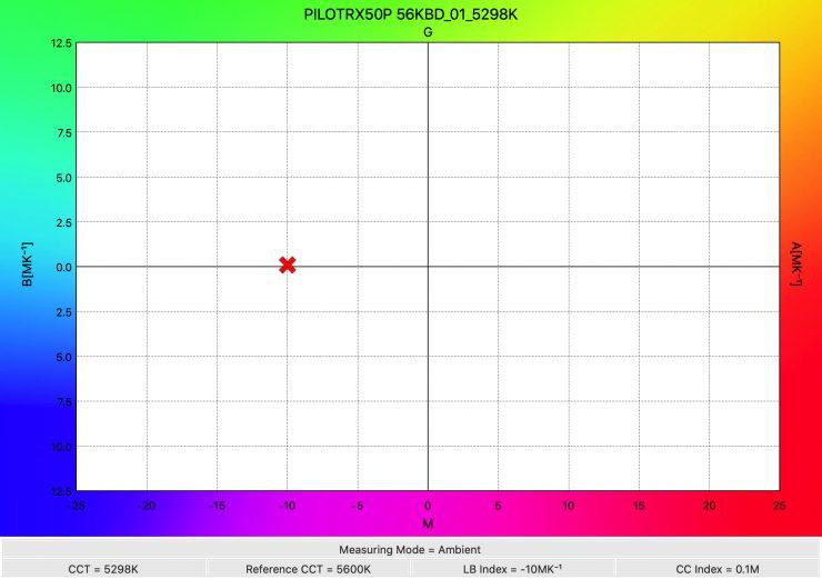 PILOTRX50P 56KBD 01 5298K WhiteBalance