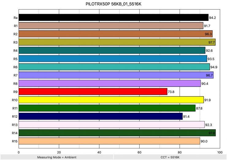 PILOTRX50P 56KB 01 5516K ColorRendering