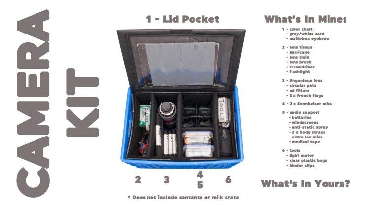 Sort it Case Camera Kit