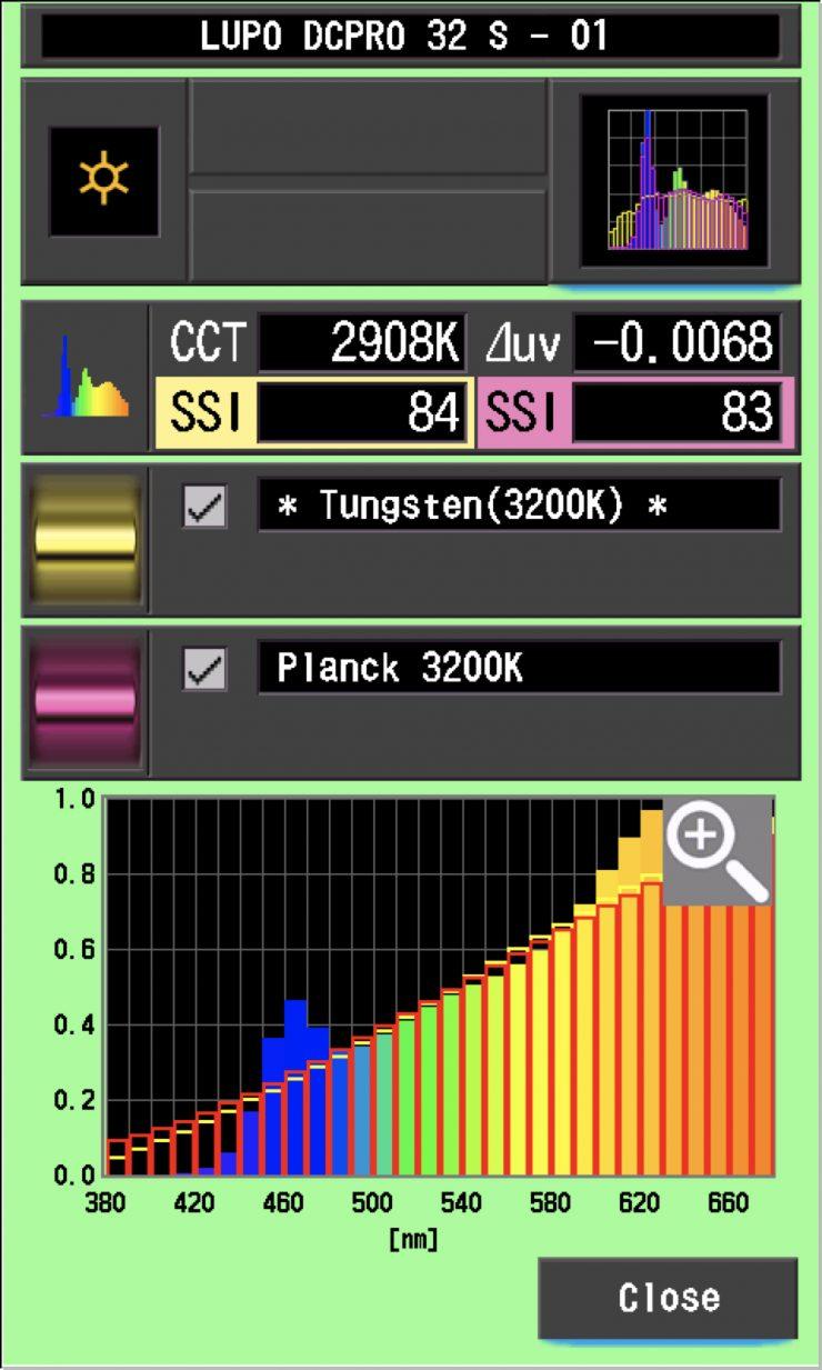 SSI Lupo 3200K 1