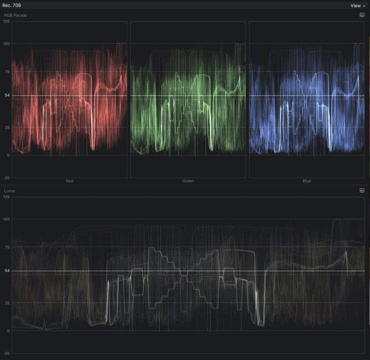WB Without filter attached Waveforms