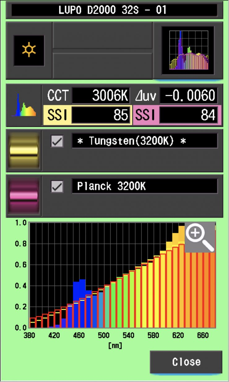 SSI 2000 3200
