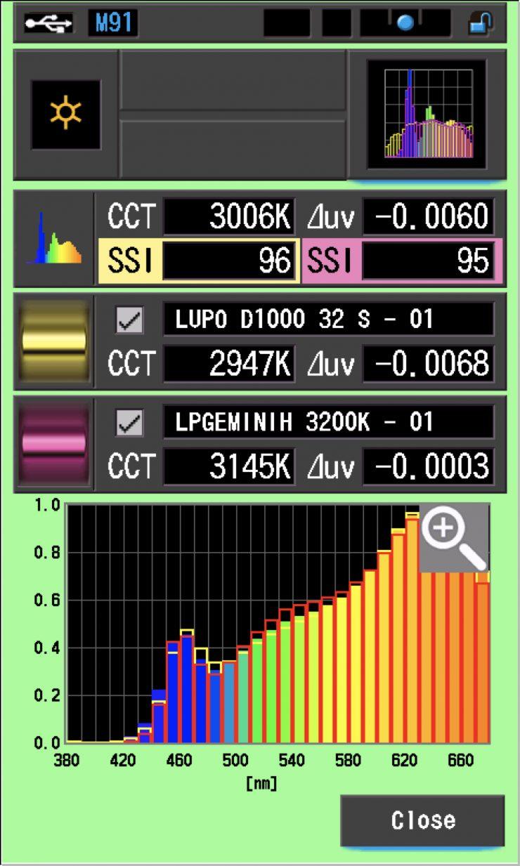 SSI comp 2000 3200