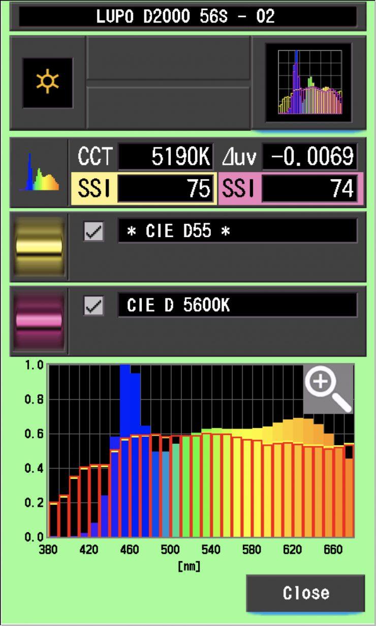 SSI2000 56