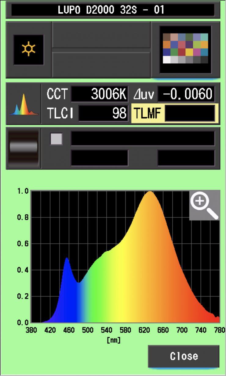 TLCI 2000 32