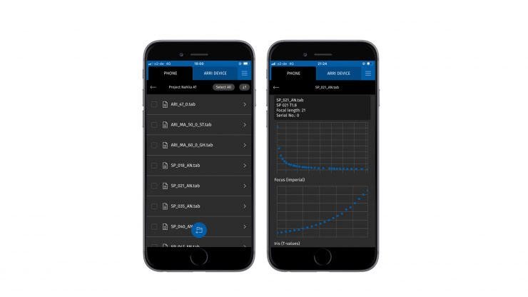 ECS Sync App Lens Files