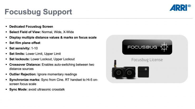 Focusbug Support Overview