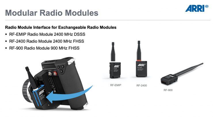 Modular Radio Modules Version 1