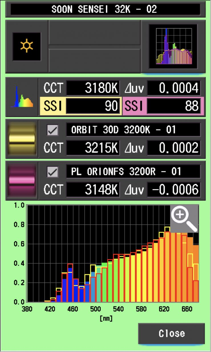 SSI soonwell 32 comp