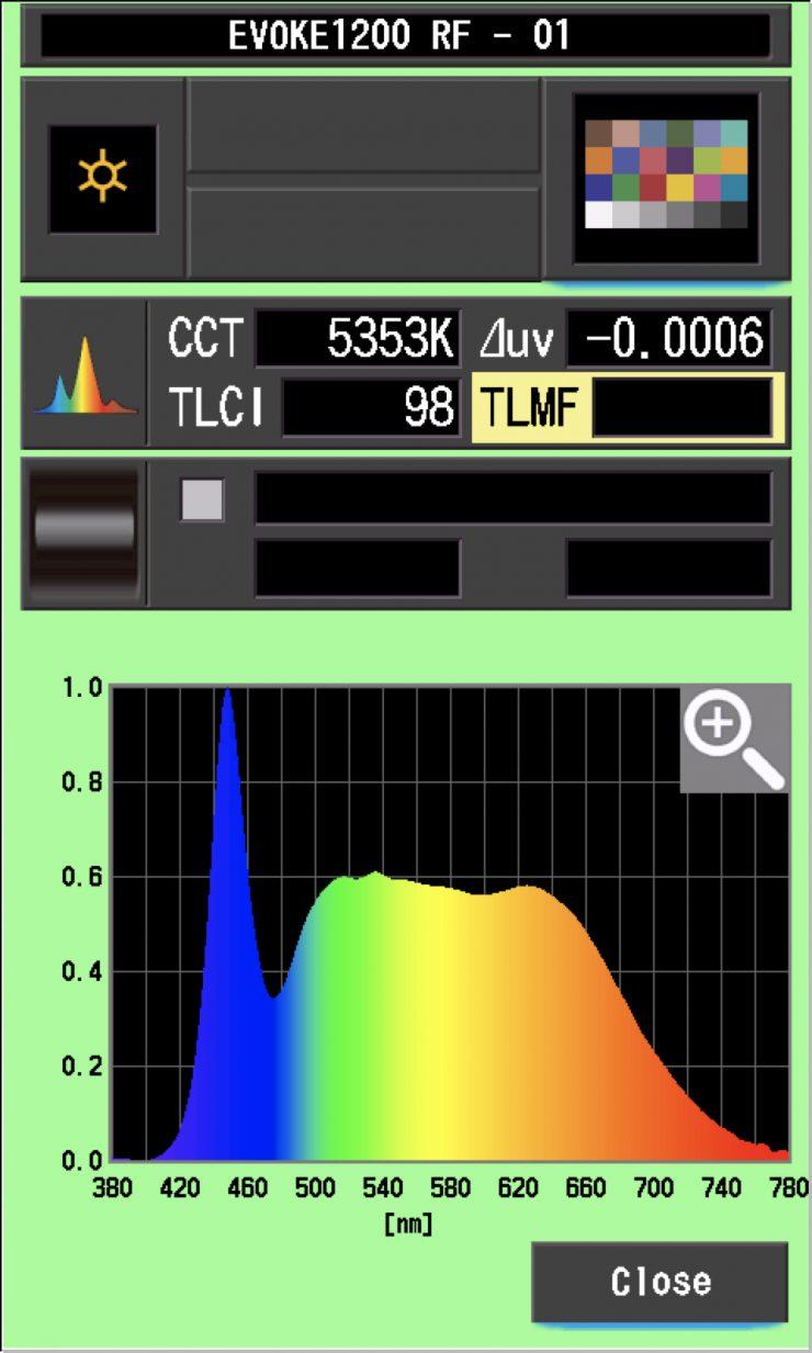 Evoke RF TLCI